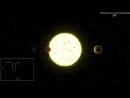 Транзитный метод поиска экзопланет