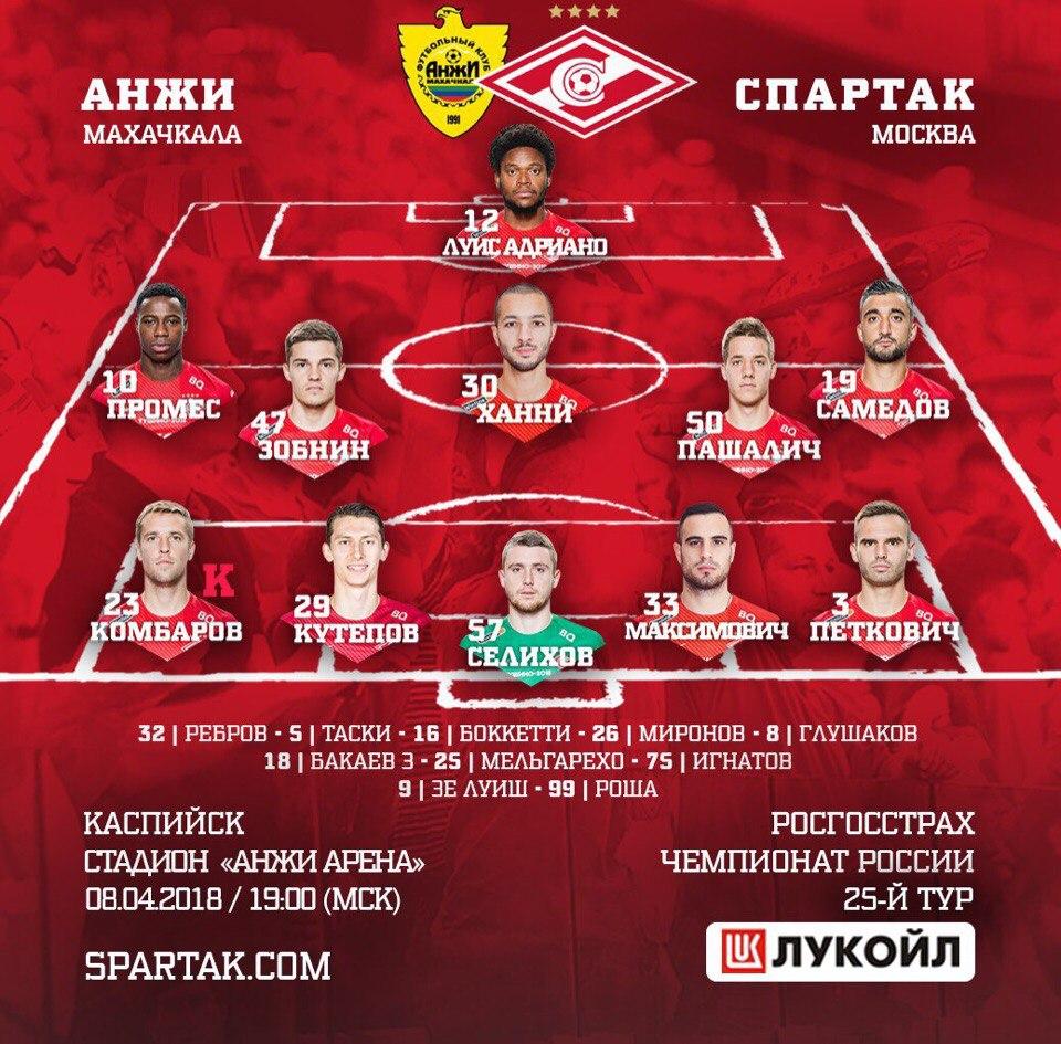 Состав «Спартака» на матч 25-го тура с «Анжи»