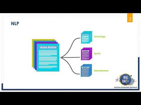 NLP обработка текста решение задачи классификации твитов Школа Больших Данных Москва