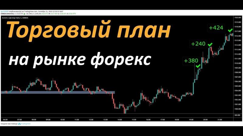 Форекс прогноз по EUR/USD , GBP/USD, USD/ CАD , USD/JPY, золото с 23 по 27 сентября 2019 года