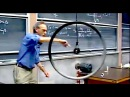8 01x Lect 24 Rolling Motion Gyroscopes VERY NON INTUITIVE