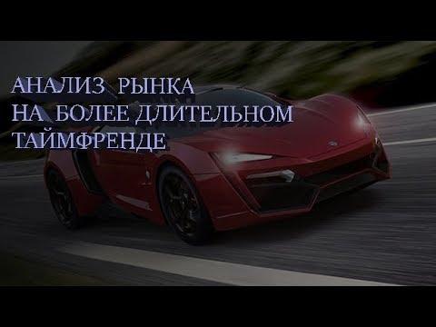 АНАЛИЗ РЫНКА|ЭТО ВСЁ ЛЕГКО|БИНАРНЫЕ ОПЦИОНЫ