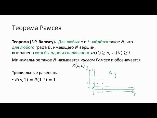 04 - Дискретные структуры. Вероятностный метод 04 - lbcrhtnyst cnhernehs. dthjznyjcnysq vtnjl