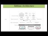 Tableau Online Tutorials 2018 (Part -2) Tableau Products &amp Tableau Architecture ExcelR