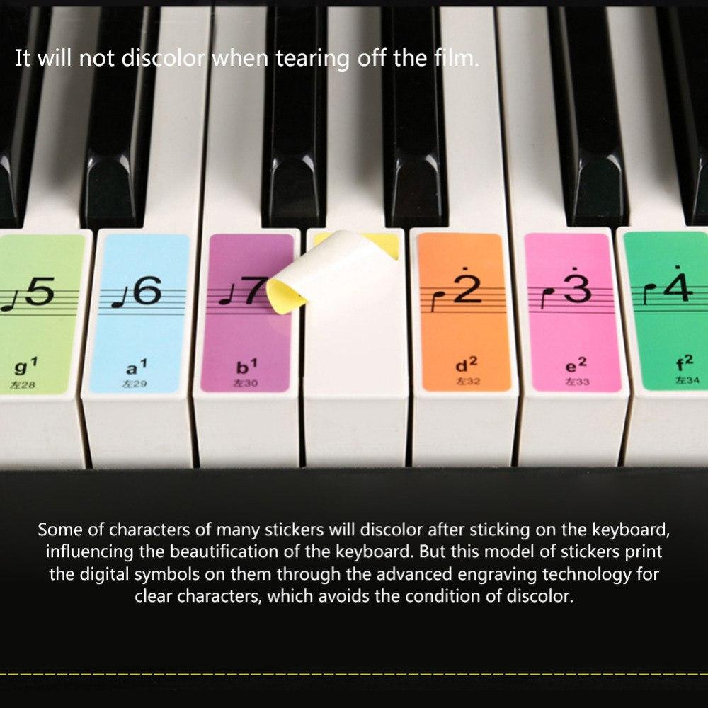 Наклейки на клавиши за 151