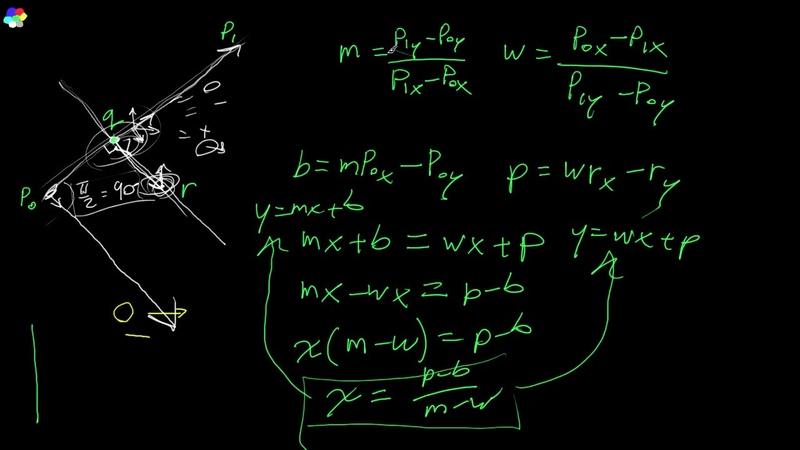 Advanced C Programming Tutorial 3 Solution