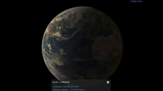 Path Along Earth Where Apophis Astroid Will Be Visible on April 13, 2029