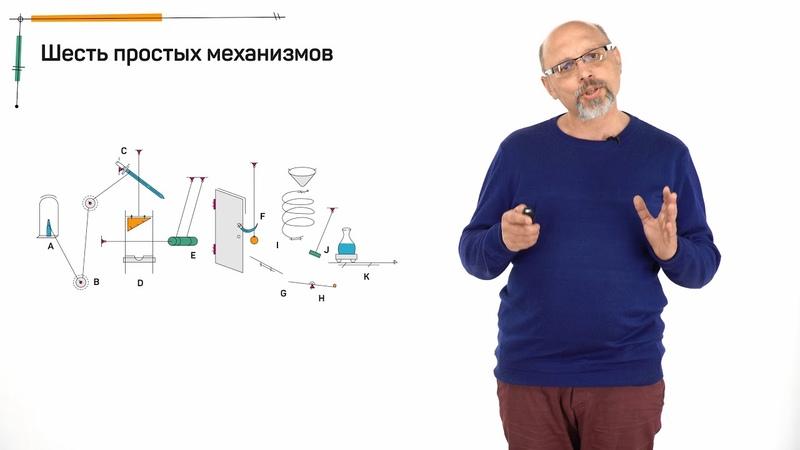 Лекция 1 2 Основа машины Голдберга простые механизмы Анатолий Шперх