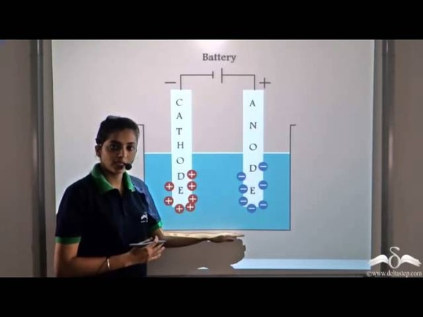 Theory of Electrolytic Dissociation
