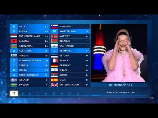 Dutch Jury Emma points Eurovision 2019 Thnx for Madonna's autotune 😅 » Freewka.com - Смотреть онлайн в хорощем качестве
