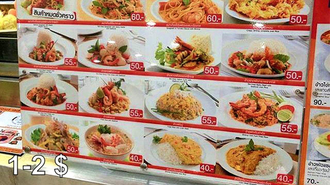 Цены на продукты и еду в Таиланде.  5LcyM5b47aQ
