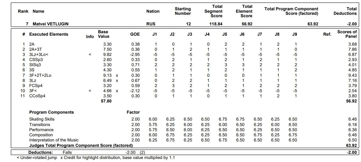 JGP - 2 этап. 28.08 - 31.08 Лэйк Плэсид, США  - Страница 4 3u5GtBhNJrY