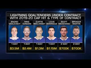Nhl tonight callahan trade jul 30, 2019