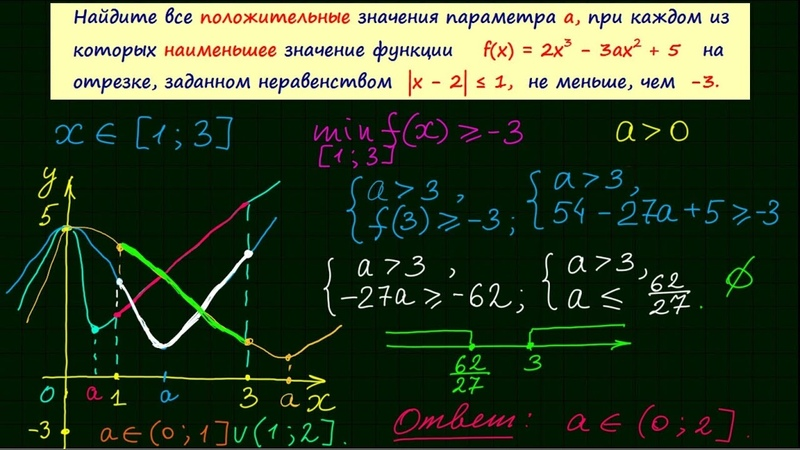 Задание 18 ЕГЭ по математике 5