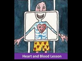 Blood Circulatory System -Human Body-Class 7,Class 8,Class 9,class 6 students