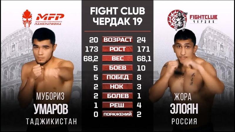 Мубориз Умаров VS Жора Элоян 68 кг