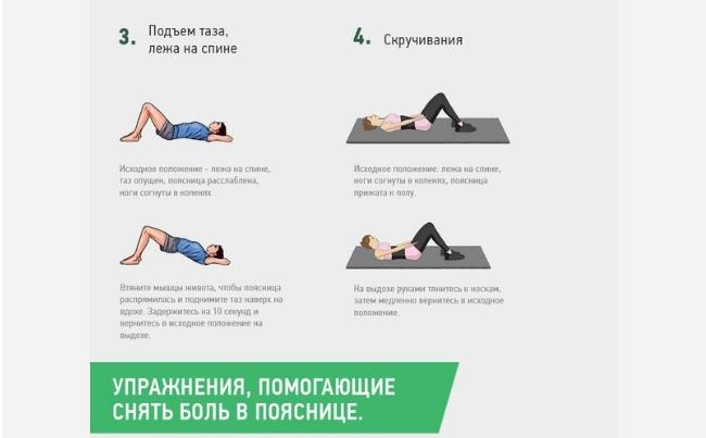 Упражнения, которые помогут снять боль в пояснице, изображение №2