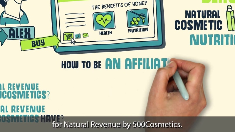 Natural Revenue ; marketing affiliate platform of natural and high tech health, beauty products.