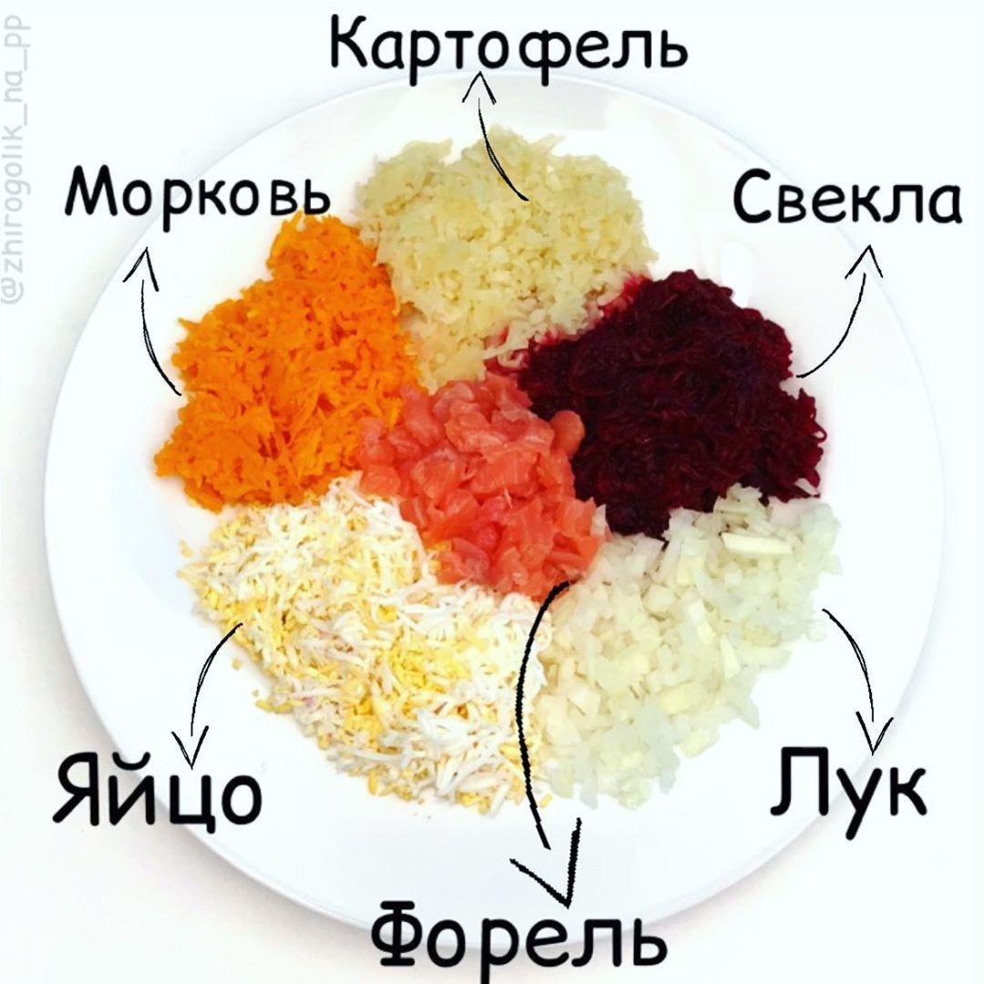 Салат «Форель на шубке»