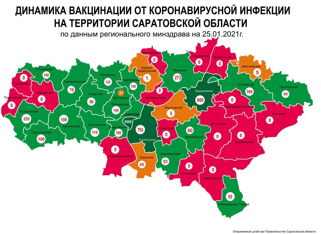 Динамика вакцинации от коронавирусной инфекции на территории Саратовской области