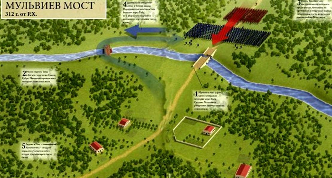 Битва у Мульвиева моста