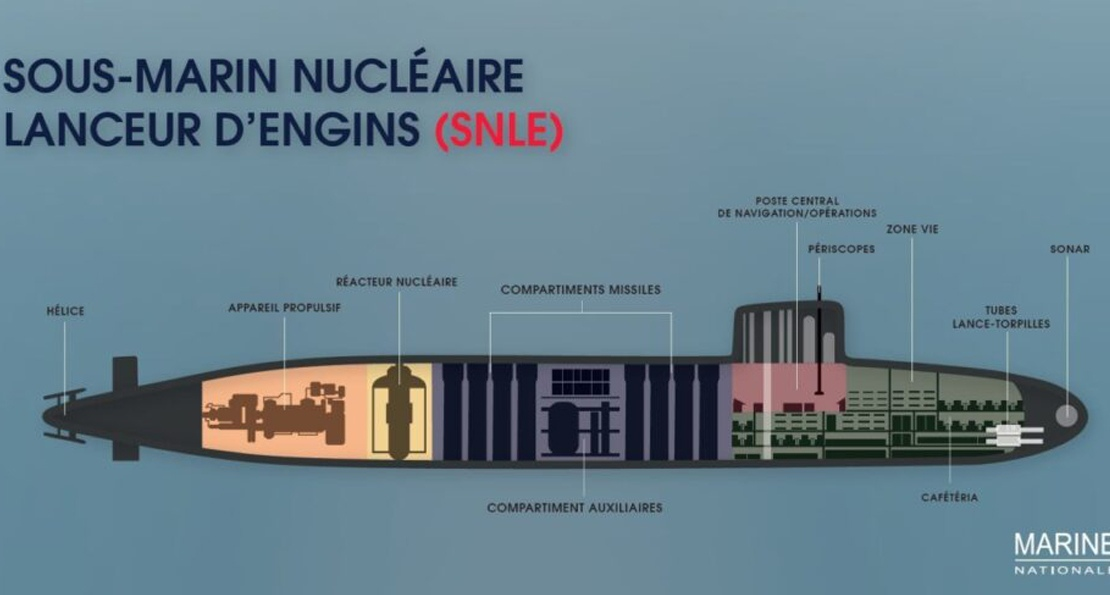 Подводная лодка Франции