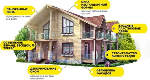 Жалюзи цена в Тольятти