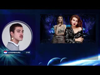 Ferovision Song Contest 2 - Grand Final - Jury Results